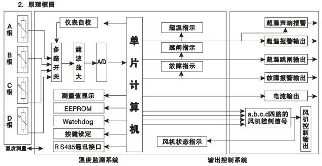温控器由温度监测系统和输出控制系统两部分电路